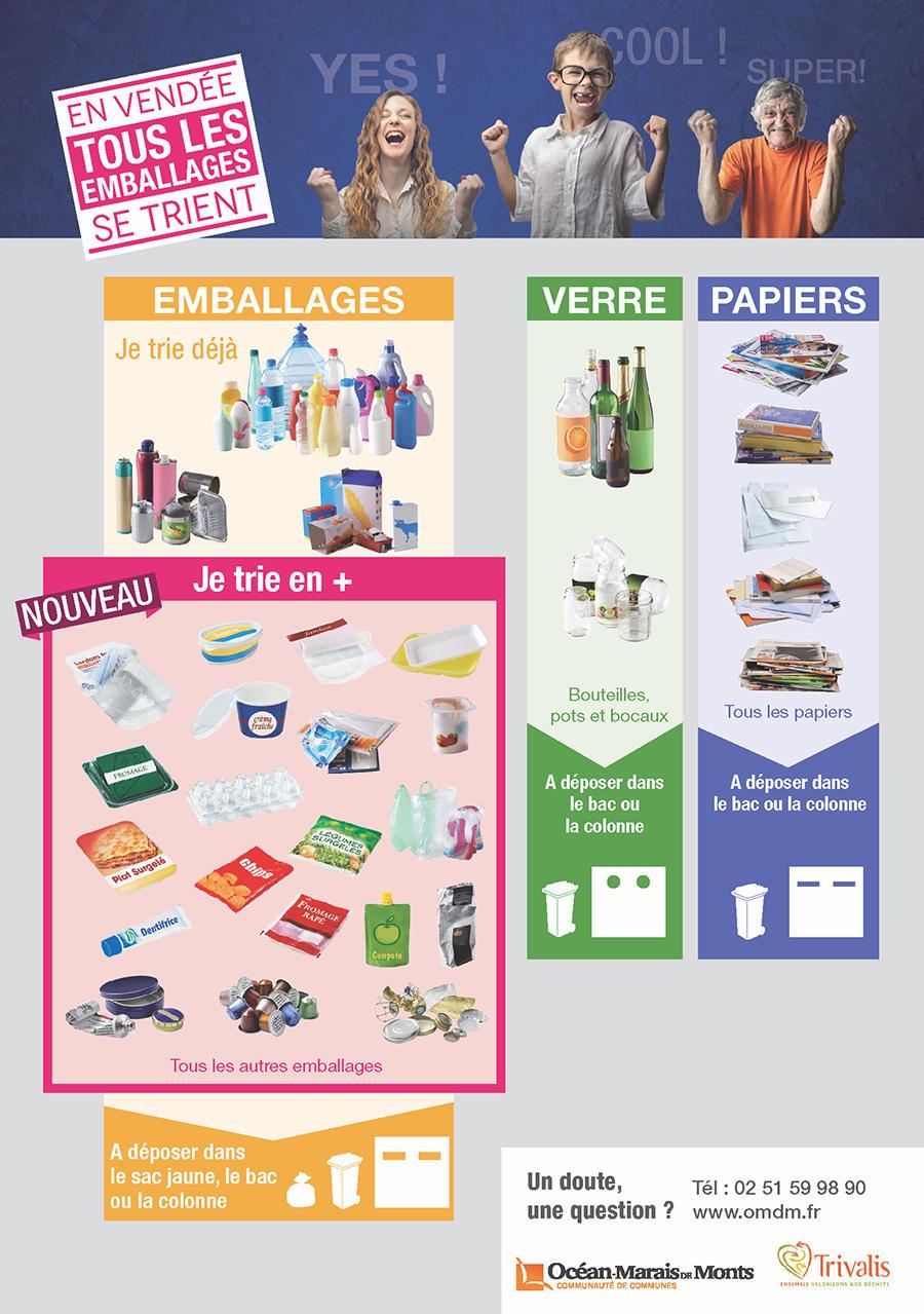 Top Comment trier vos déchets ? - Triez vos déchets - Préserver l  NV48